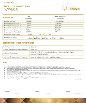 3BHK Tower A,B,C,L & M
